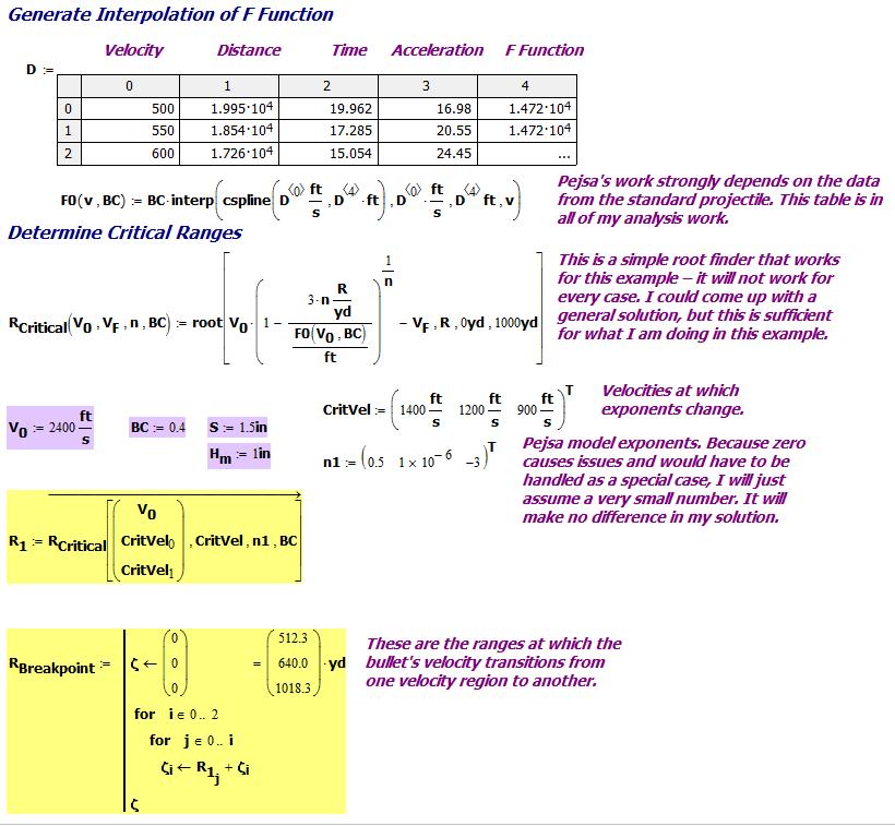 Figure M: Critical Range Determination.
