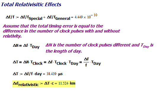 Figure M: Combined Relativistic Effect on Clock Rate and Effective Distance Error.