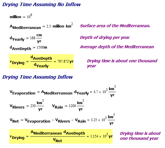 Figure 2: Mediterranean Drying Time Calculations.