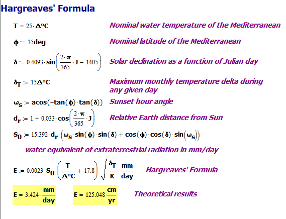 Figure M: Estimate of the Nominal Evaporation Rate of the Mediterranean Using Hargreaves' Formula.