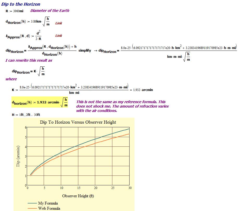 Figure 8: Derivation of Dip to Horizon formula.