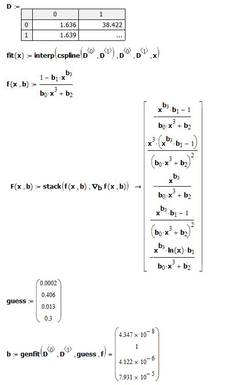Figure 2: Digitize Figure 1 and Fit Model.