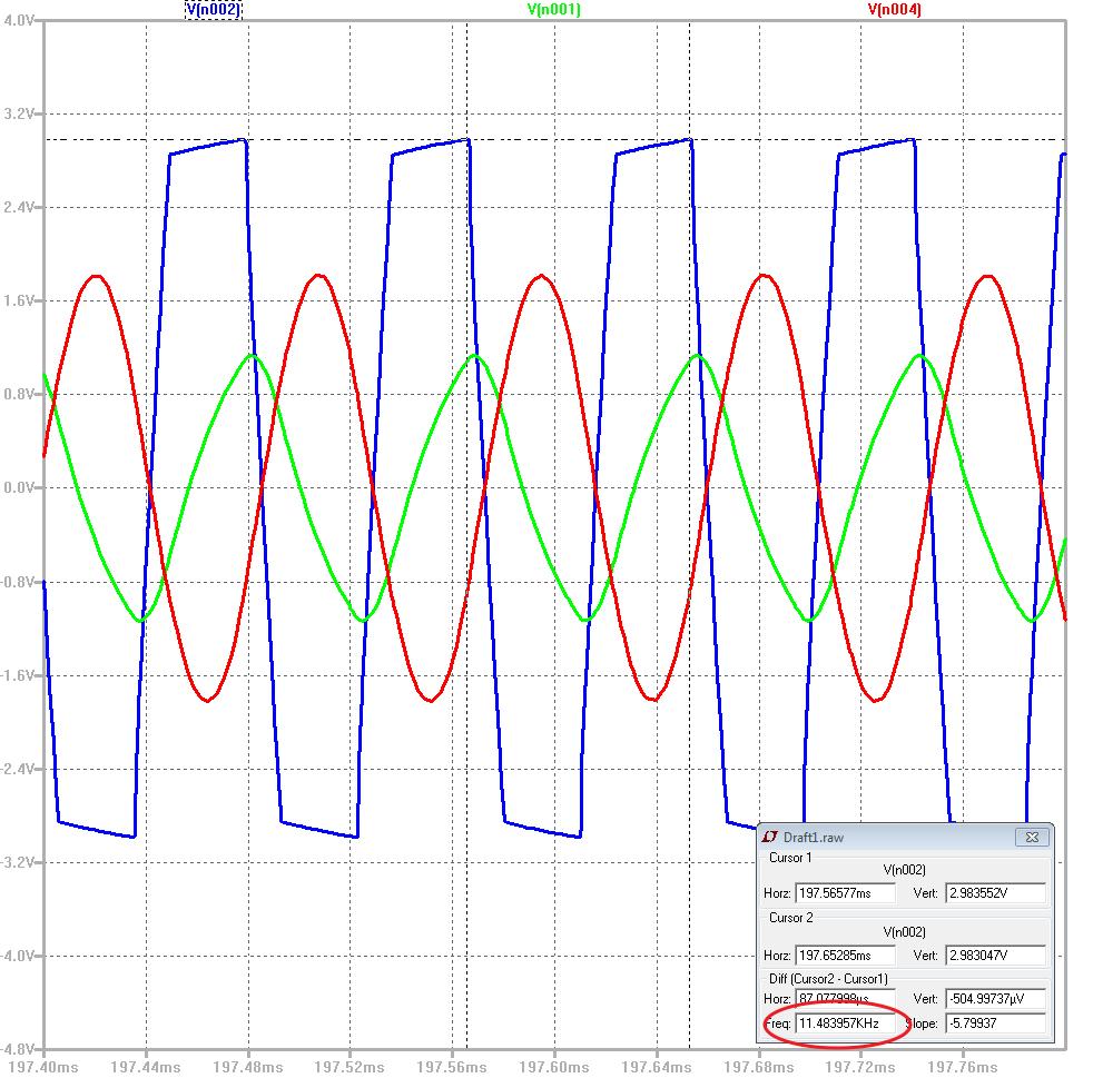Figure 6: Simulation Results.