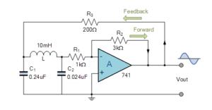 Figure 1: Interesting Colpitts Oscillator Circuit.