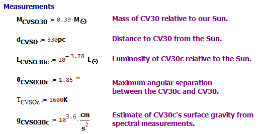 Figure M: Key Measurements from Transit Observations.