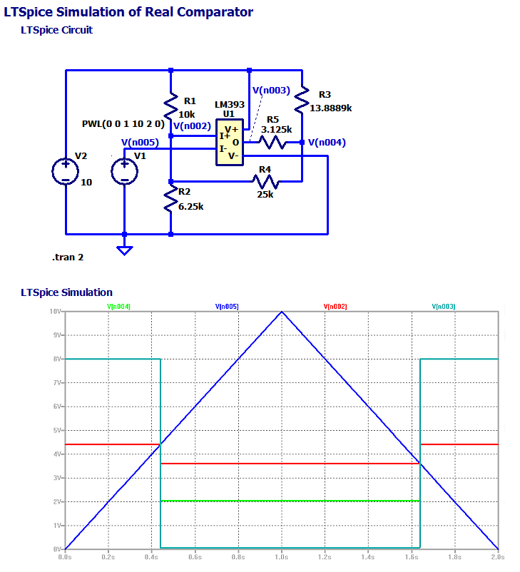 Figure M: LTSpice Simulation of the Comparator Circuit.