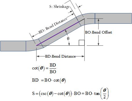 Figure 5: Key Conduit Bending Formulas.